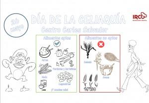 Celiaquia-dibuix